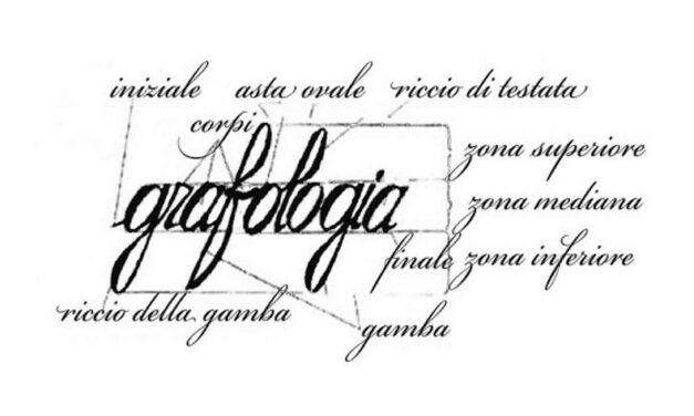 Grafologia. Un meraviglioso viaggio attraverso la nostra Scrittura